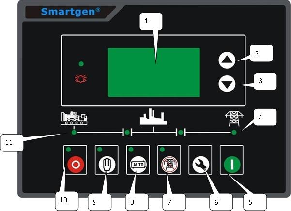 Màn hình Smartgen